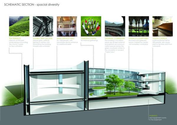 Image Courtesy © INUCE Architecture
