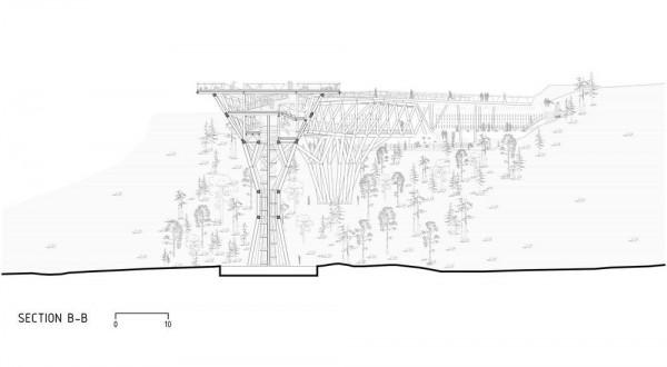 Image Courtesy © Leila Araghian I Diba Tensile Architecture