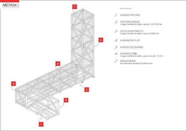 Image Courtesy © Massimiliano Spadoni, Archem S.r.l, Paolo Mestriner - studioazero, Rintala Eggertsson Architects