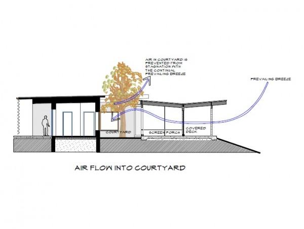 Image Courtesy © Arielle Condoret Schechter, AIA, Architect