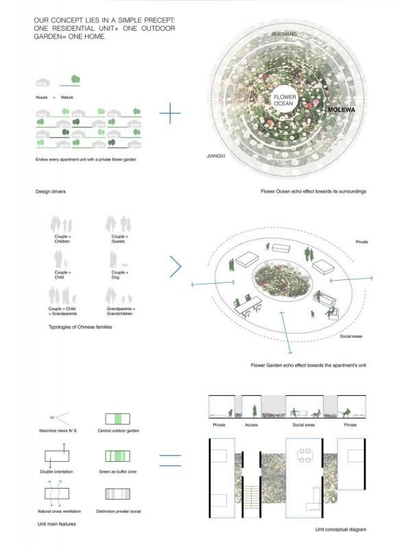 Image Courtesy © AtelierBlur/Georges Hung Architecte D.P.L.G. & Partners