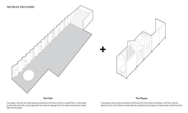 Image Courtesy © HAO / Holm Architecture Office