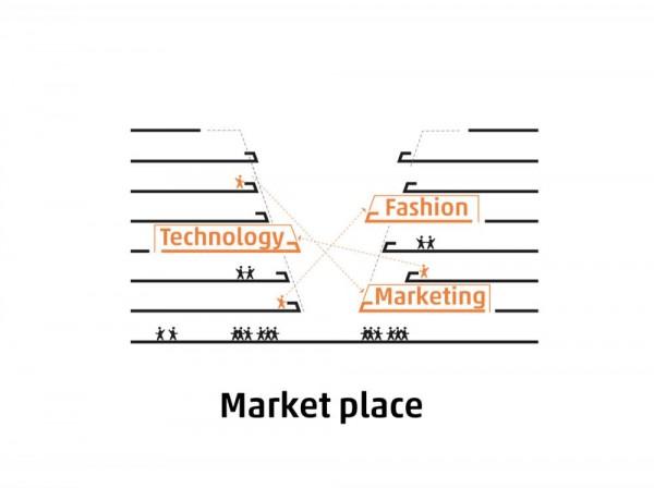 Concept Diagram, Image Courtesy © HENN
