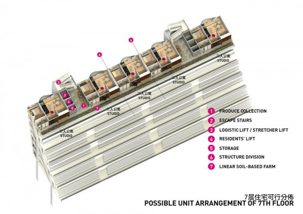 Unit arrangement 7th floor, Image Courtesy © SPARK architects