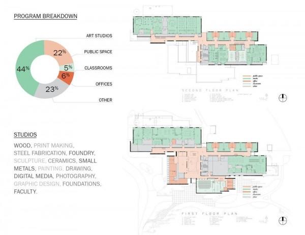 Image Courtesy © Hacker Architects