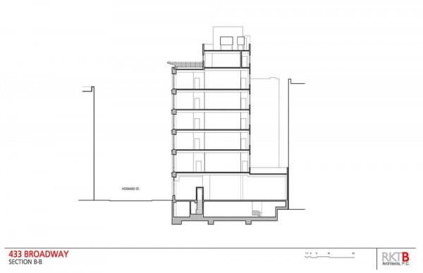 Image Courtesy © RKTB Architects, P.C.