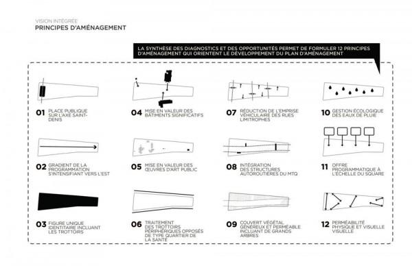 Design principles, Image Courtesy © NIPPAYSAGE