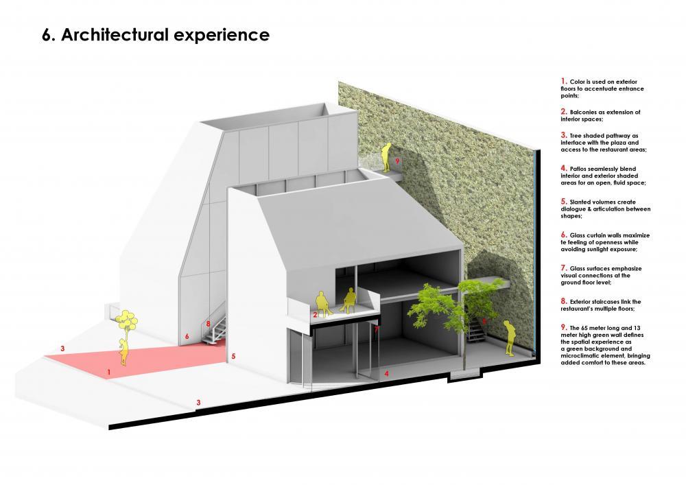 ArchShowcase - Wafra Beacon in Kuwait by STUDIOTOGGLE ARCHITECTS