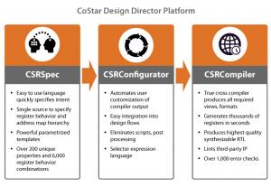 costar-design-director-platform-3