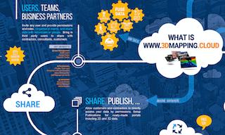 OrbitGT Announces Mobile Mapping Cloud Platform 3dmapping.cloud on desktop management, desktop publishing, internet mapping, web mapping, desktop conferencing, desktop organizer, desktop media, desktop manager, desktop presentations, desktop pc, business mapping,