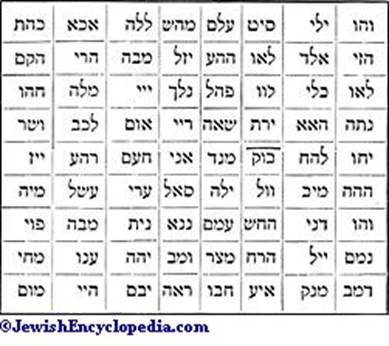 أسماء الله الحسنى عند اليهود وآية التحدي الكبرى في القرءان