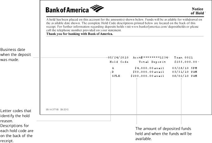 First Hawaiian Bank Routing Number
