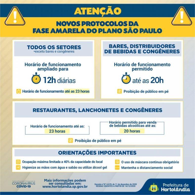 Decreto da Prefeitura altera funcionamento de comércio não-essencial, após volta de Hortolândia à Fase Amarela