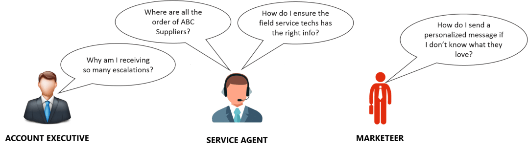 disconnected sales and service team