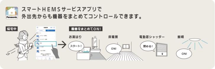 スマートHEMSサービスアプリで外出先からも機器をまとめてコントロールできます。帰宅中 機器をまとめてON!! お湯はりスタート! 床暖房ON! 電動窓シャッター閉める! 照明ON!