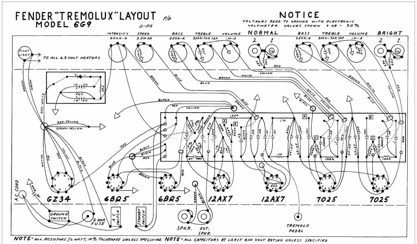 Vintage Tremolux Questions