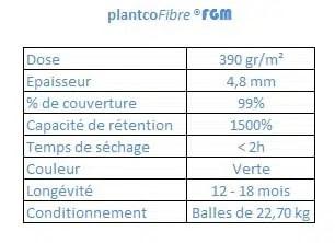 informations-techniques-plantcoFibre®-FGM2