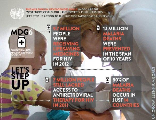 MDG-infographic-6