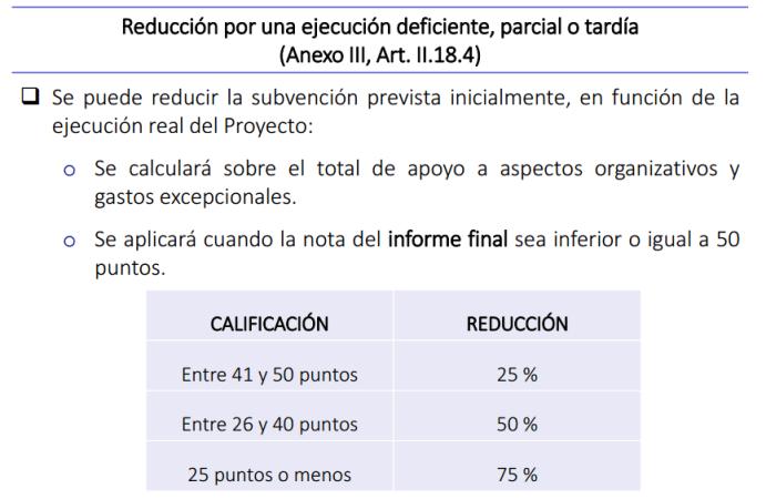 Reducción_informe_final