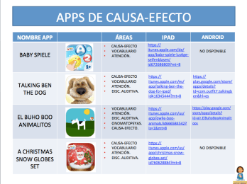 app causa_efecto_Eugenia Romero