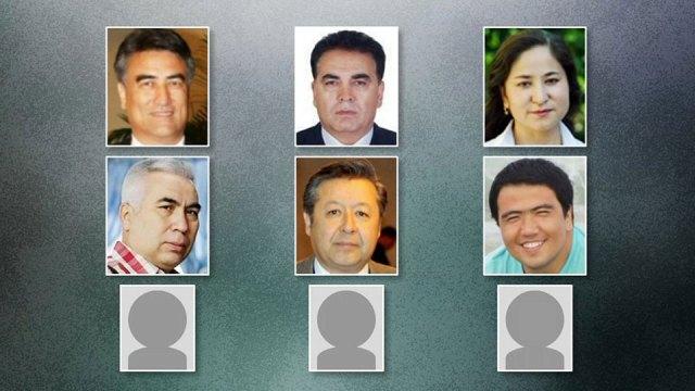 the list of missing Uyghur