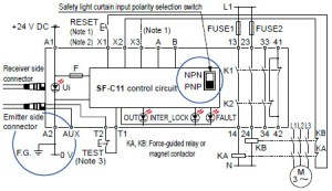 Safety Light Curtain Type 4 SF4B Ver2 IO Circuit and Wiring diagrams | Automation Controls