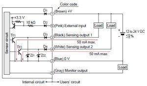 Amplifierseparated Type Digital Laser Sensor LS500 IO