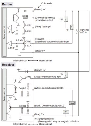 Ultraslim Light Curtain [Type 2 PLc SIL1] SF2C IO Circuit and Wiring diagrams | Automation