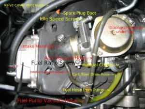 Fuel pump not pumping | Scooter Doc Forum