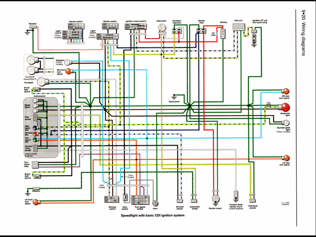 Gy6 wire diagram 150cc scooter edmiracle roketa wiring diagrams gy6 wire diagram 150cc scooter edmiracle roketa wiring diagrams wildfire swarovskicordoba Gallery