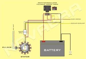 Modifikasi Fullwave Jupiter Mx | Modifikasi Motor Terbaru