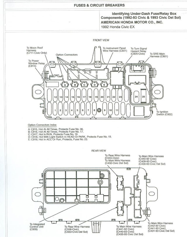 98 Civic Dash Fuse Box Diagram Free Download Wiring 95 Free The