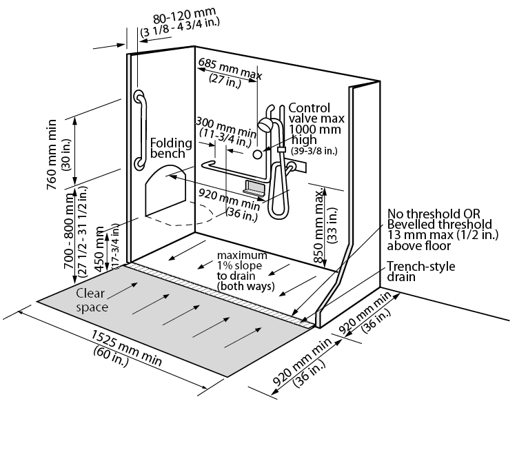 City Of Mississauga Facility Accessibility Design Standards