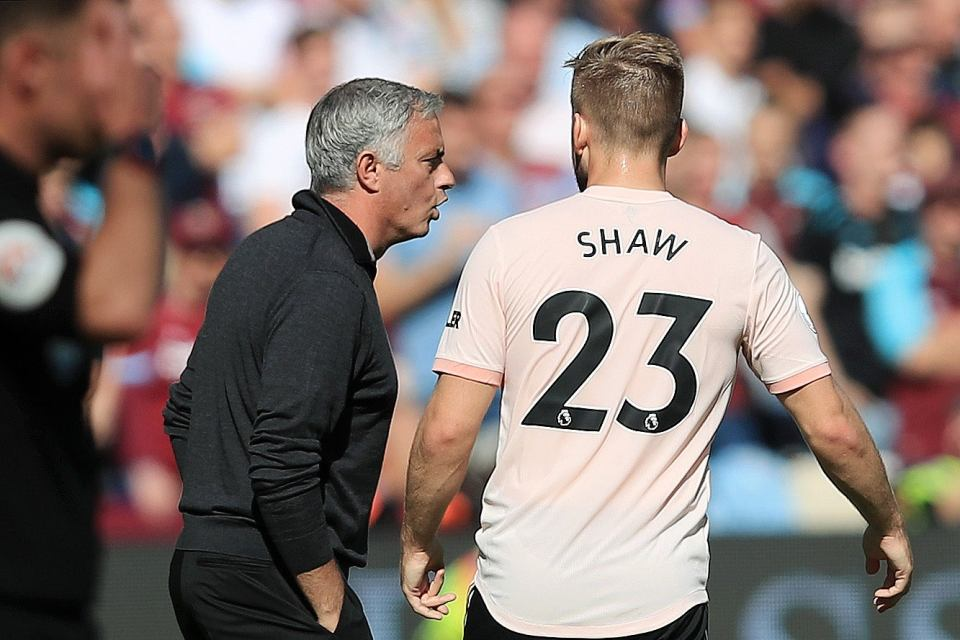 """Luke Shaw Has Hit Back At Criticism From Jose Mourinho By Claiming His Former Manager Has A """"Personal Agenda"""" Against Him"""