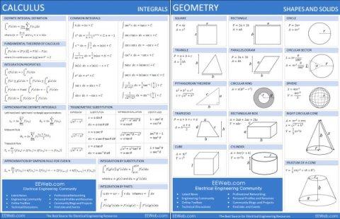 calculus-integrals