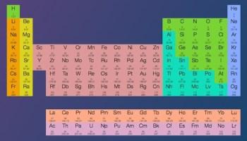 3 aplicaciones para observar la tabla peridica desde el mvil una tabla peridica interactiva que nos muestra informacin de cada elemento urtaz Choice Image