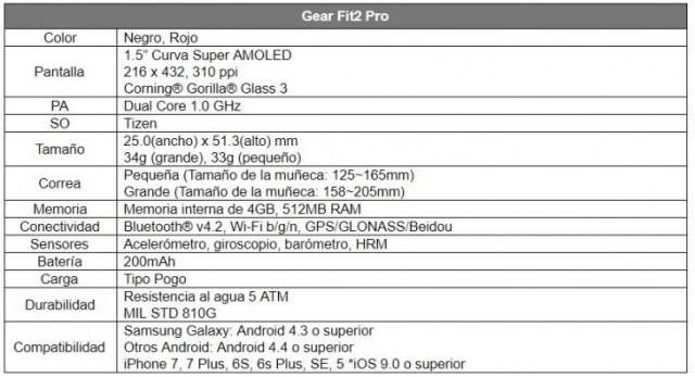 especificaciones de la Gear Fit2 Pro