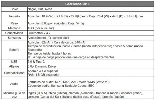 especificaciones del Gear IconX