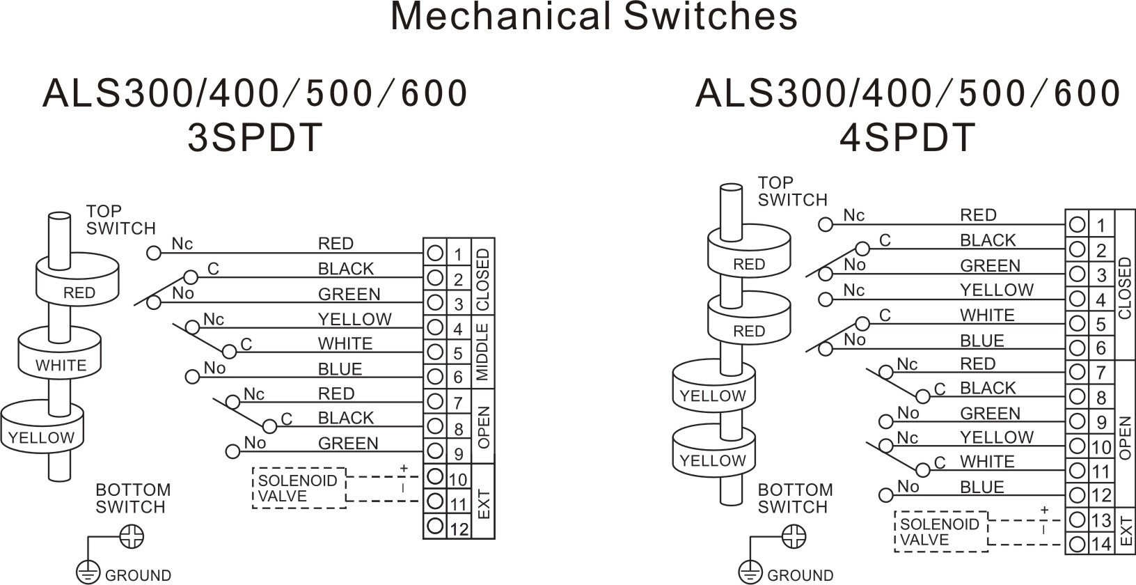 Actuator Limit Switch Wiring