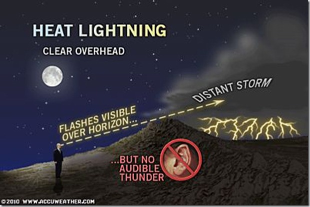 400x266_08061828_heatlightning