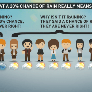 20 Percent Chance of Rain