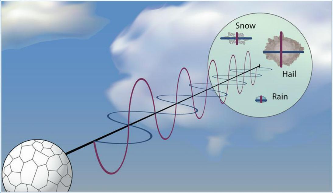 Birds Showing Up In Doppler Radar Wxbrad Blog - Doppler radar columbia sc