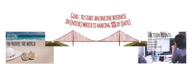 Goals You Achieve 5b wyldeandfree.com