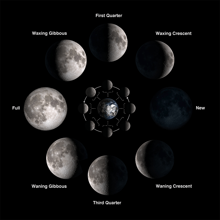 moon_phases_br