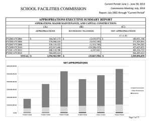Wyoming spent $2.5 billion for capital construction and major maintenance at K-12 schools from 2003 to 2014. (School Facilities Department)