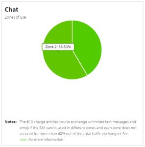 chatsim-web1