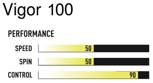 vigor 90