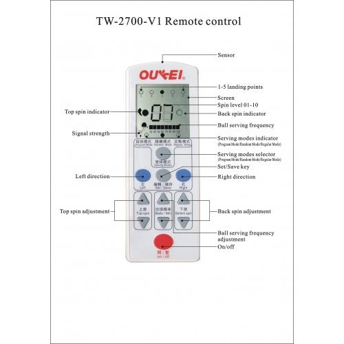 V1 Remote control-2-500x500