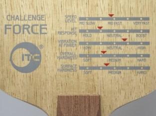 900ITC Challenge Force A07_shop1_093944