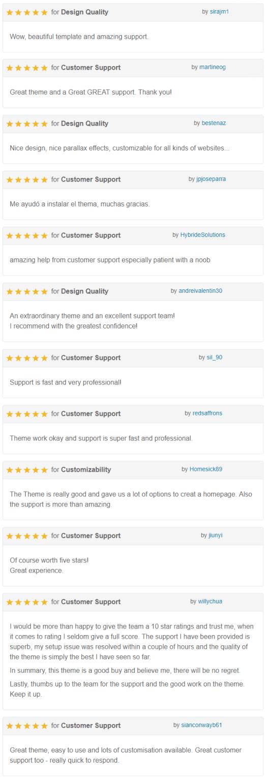 avas theme reviews